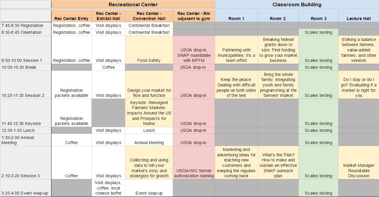 Schedule draft 1